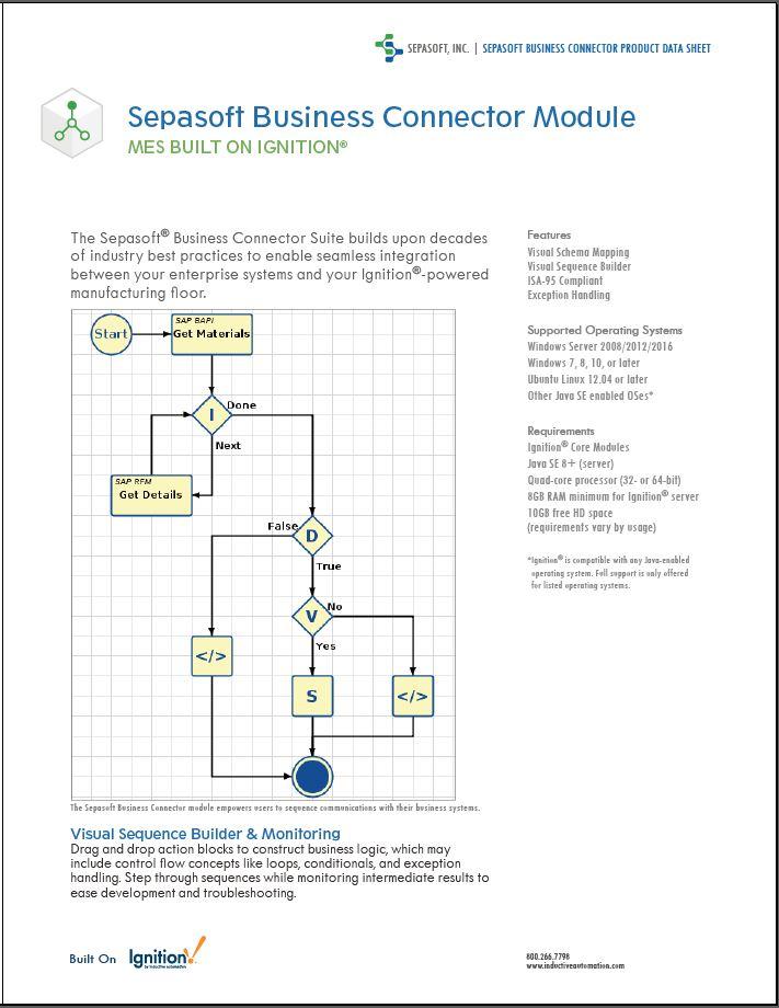 Business Connector Data Sheet