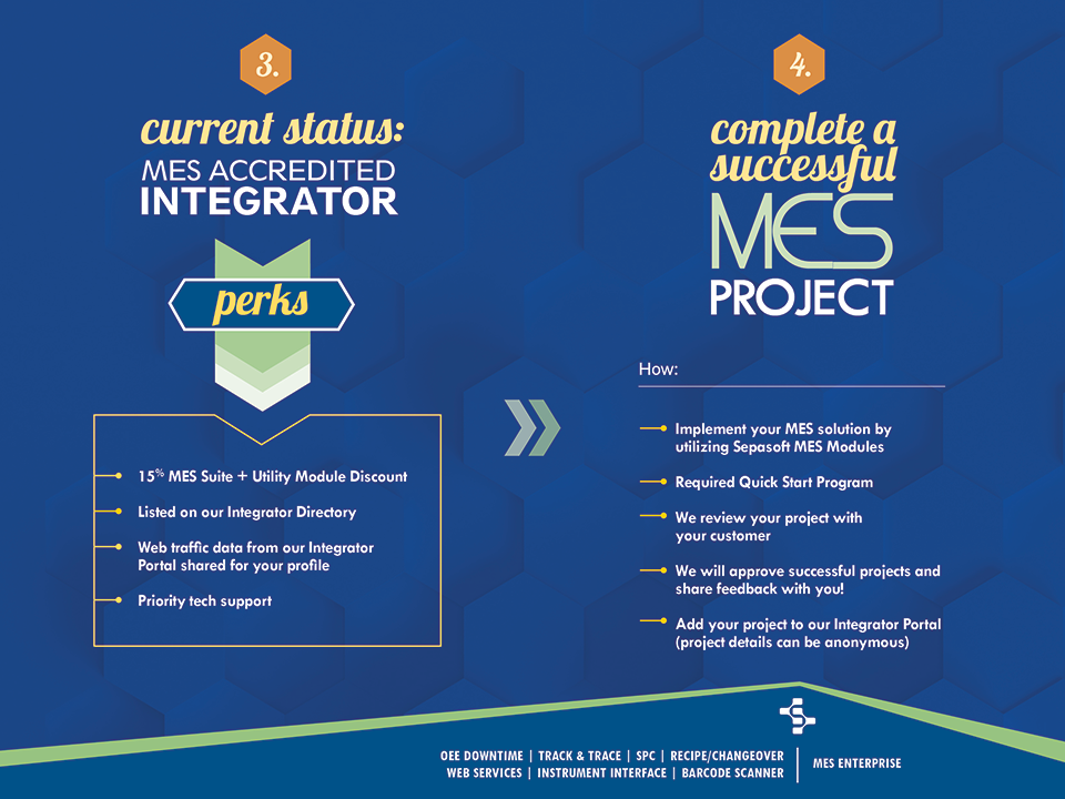 Brochure_How-to-Become-an-MES-Certified-Integrator_Final-March-20185