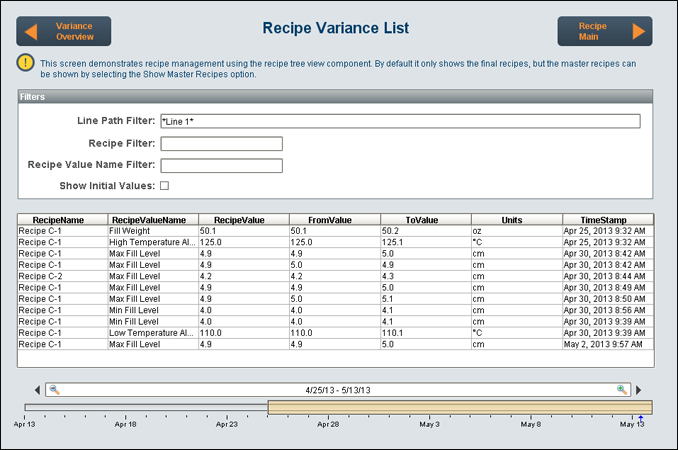 Recipe Monitoring Sample
