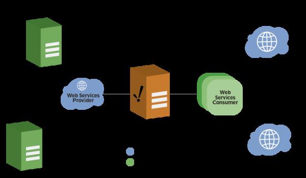 Web Services Graphic