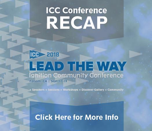 ICC Recap