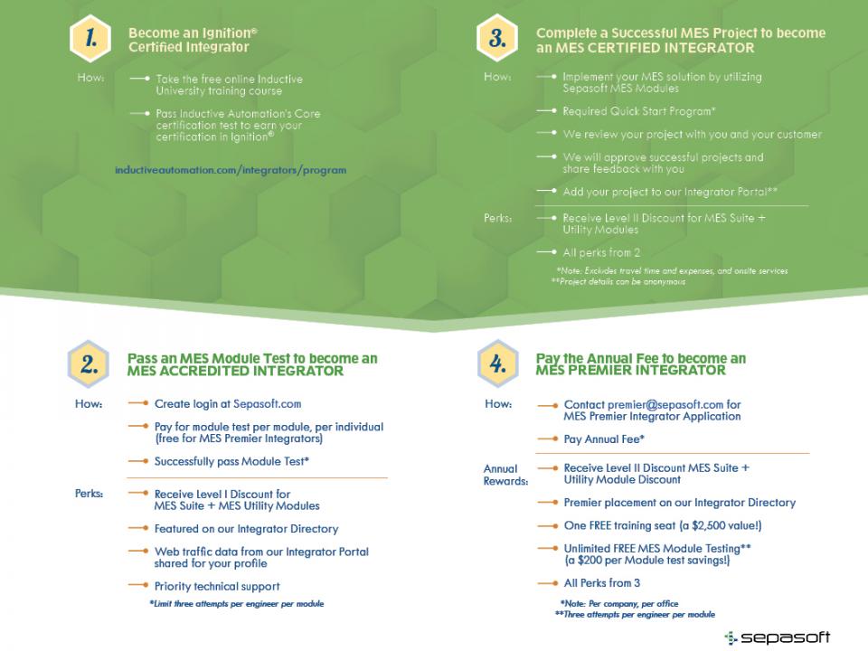 MES Certified Integrator Details